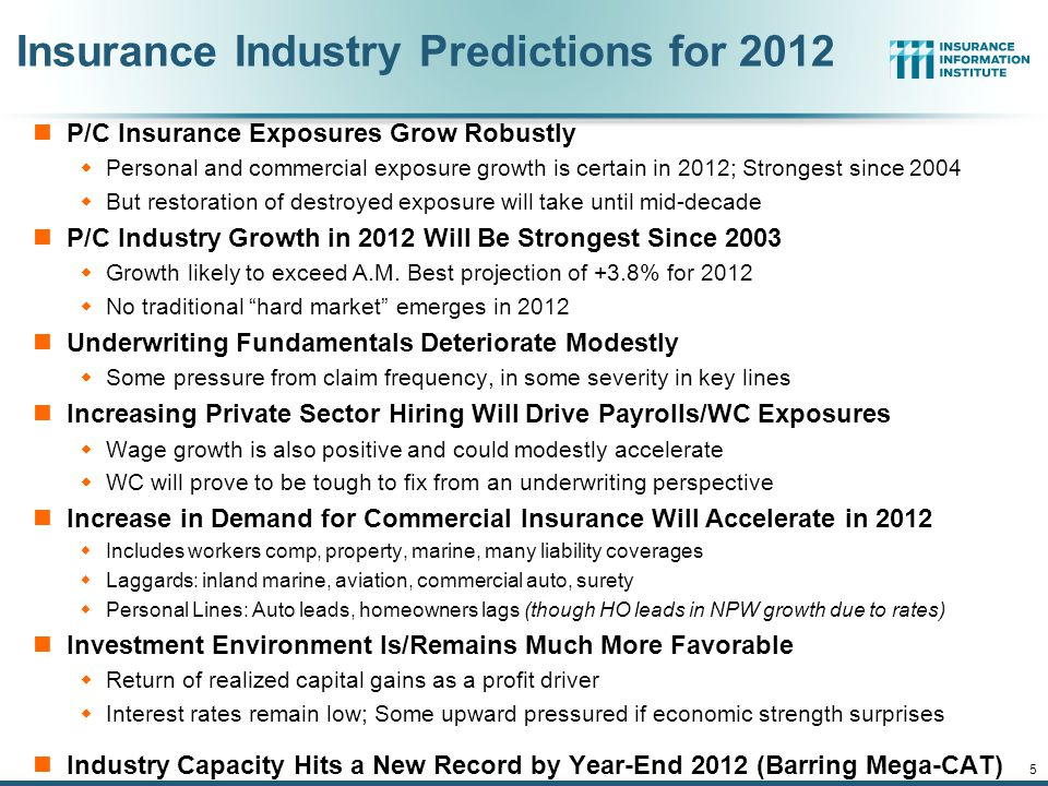 12/01/09 - 9pmeSlide – P6466 – The Financial Crisis and the Future of the P/C 5 P/C Insurance Exposures Grow Robustly  Personal and commercial exposure growth is certain in 2012; Strongest since 2004  But restoration of destroyed exposure will take until mid-decade P/C Industry Growth in 2012 Will Be Strongest Since 2003  Growth likely to exceed A.M.