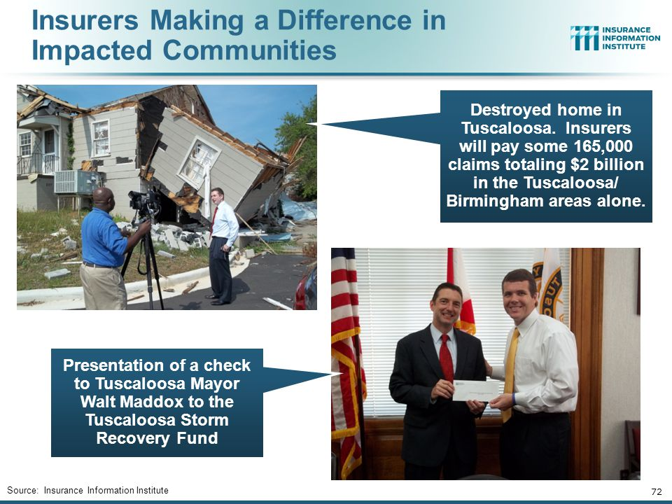 Insurers Making a Difference in Impacted Communities Source: Insurance Information Institute 72 Destroyed home in Tuscaloosa.
