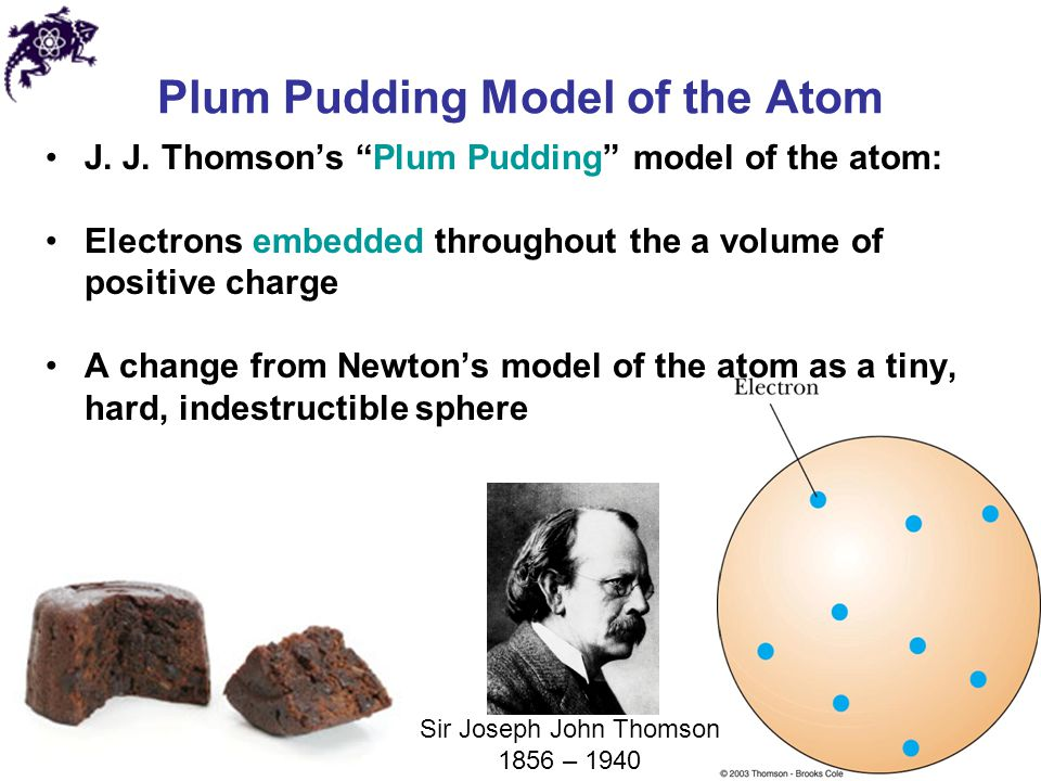 "Plum Pudding Model of the Atom J. J. Thomson's ""Plum Pudding"" model of the atom: Electrons embedded throughout the a volume of positive charge A chang"