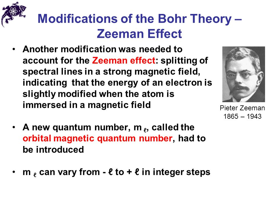 Pieter Zeeman 1865 – 1943 Modifications of the Bohr Theory – Zeeman Effect Another modification was needed to account for the Zeeman effect: splitting