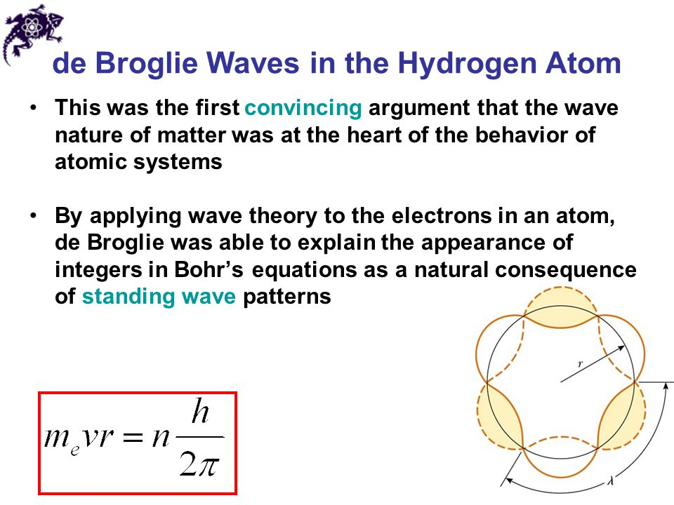 de Broglie Waves in the Hydrogen Atom This was the first convincing argument that the wave nature of matter was at the heart of the behavior of atomic