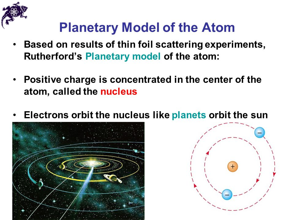 Planetary Model of the Atom Based on results of thin foil scattering experiments, Rutherford's Planetary model of the atom: Positive charge is concent