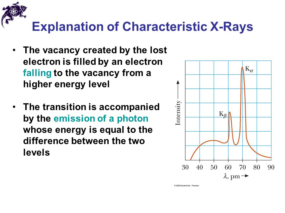 Explanation of Characteristic X-Rays The vacancy created by the lost electron is filled by an electron falling to the vacancy from a higher energy lev