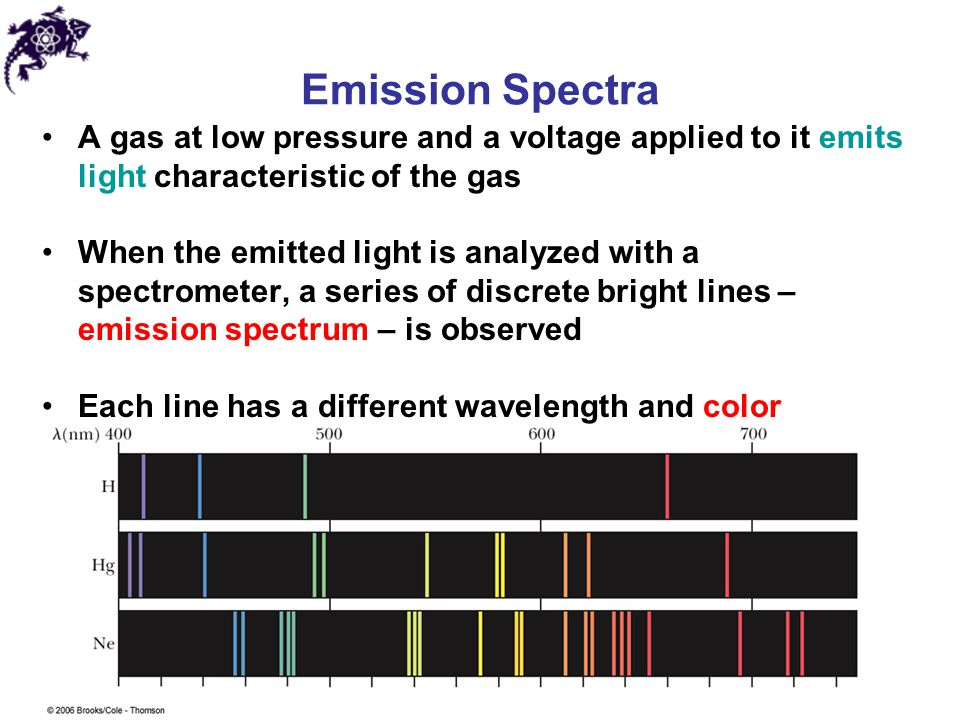 Emission Spectra A gas at low pressure and a voltage applied to it emits light characteristic of the gas When the emitted light is analyzed with a spe