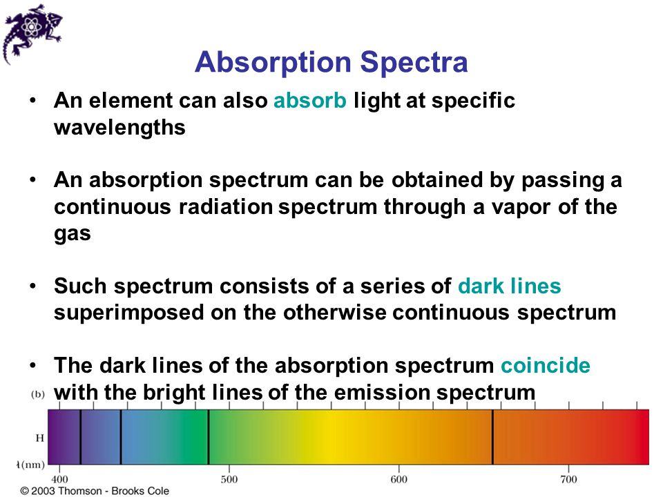 Absorption Spectra An element can also absorb light at specific wavelengths An absorption spectrum can be obtained by passing a continuous radiation s