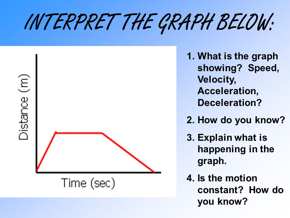 INTERPRET THE GRAPH BELOW: Is the motion constant? No How do you know? Velocity is increasing