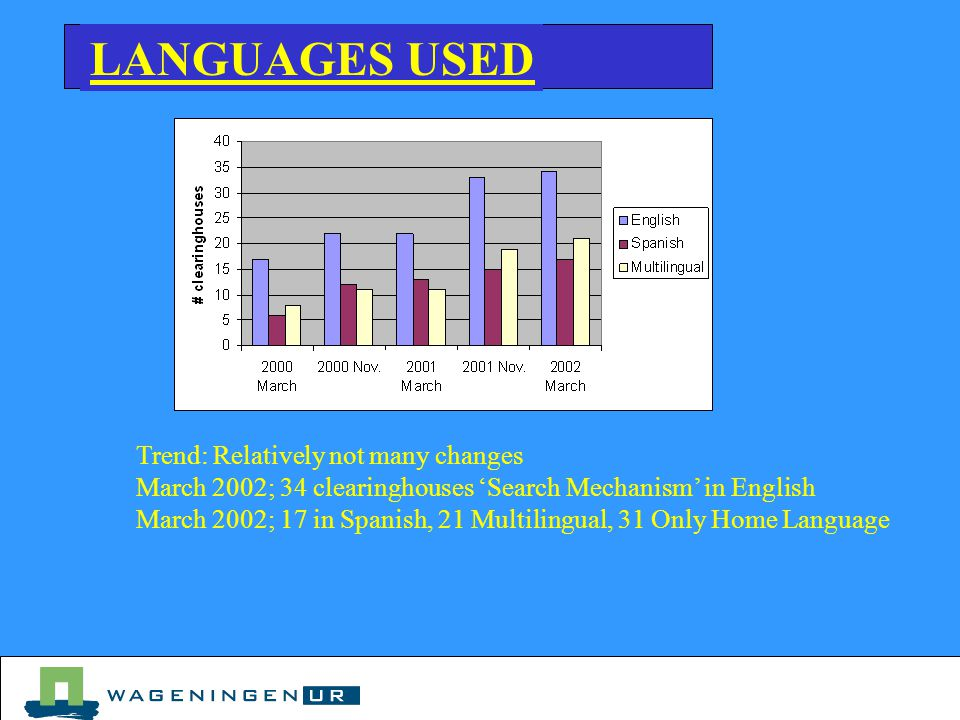 LANGUAGES USED Trend: Relatively not many changes March 2002; 34 clearinghouses 'Search Mechanism' in English March 2002; 17 in Spanish, 21 Multilingual, 31 Only Home Language