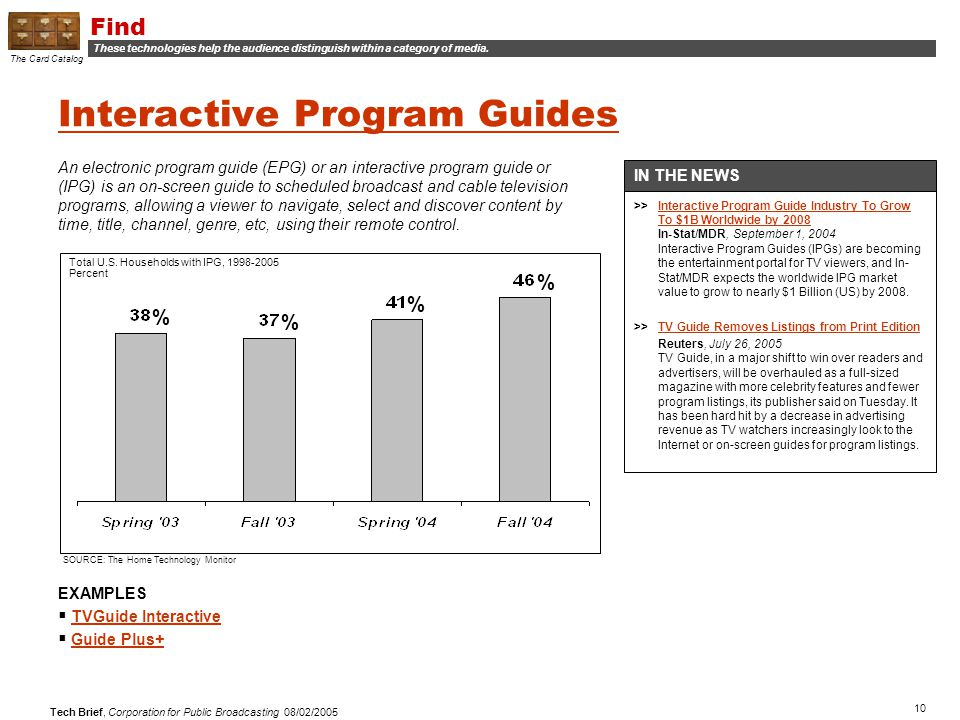 10 Tech Brief, Corporation for Public Broadcasting 08/02/2005 Interactive Program Guides An electronic program guide (EPG) or an interactive program guide or (IPG) is an on-screen guide to scheduled broadcast and cable television programs, allowing a viewer to navigate, select and discover content by time, title, channel, genre, etc, using their remote control.