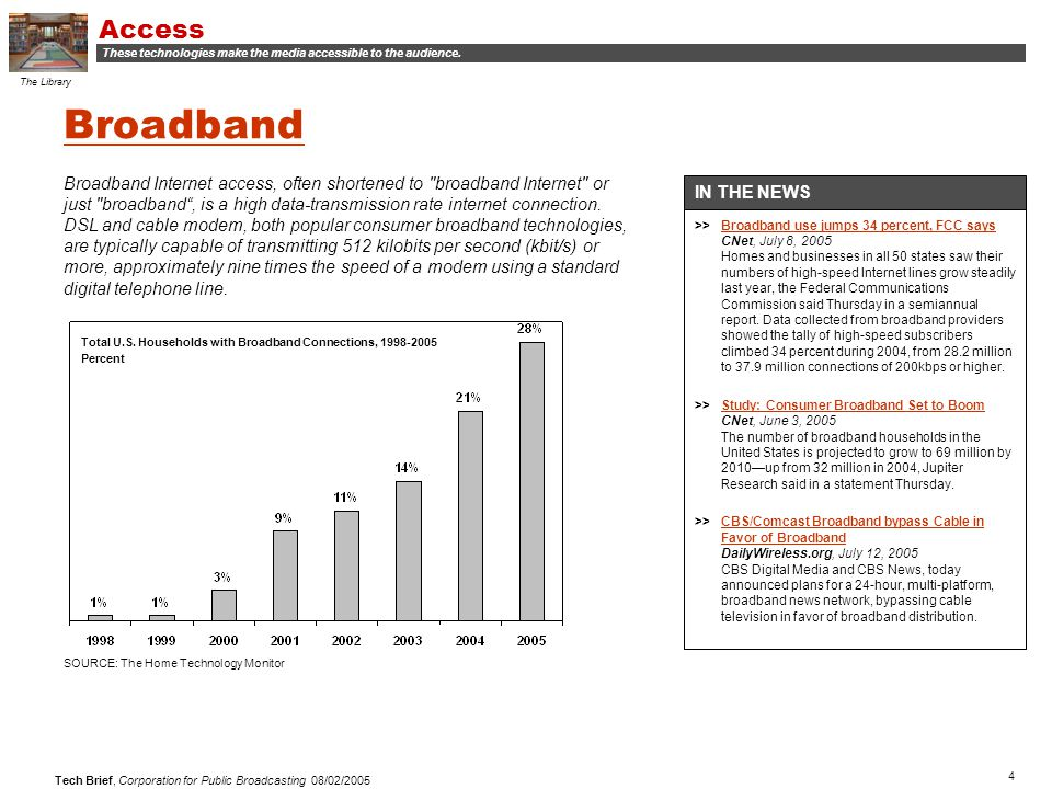 4 Tech Brief, Corporation for Public Broadcasting 08/02/2005 Broadband Broadband Internet access, often shortened to broadband Internet or just broadband , is a high data-transmission rate internet connection.