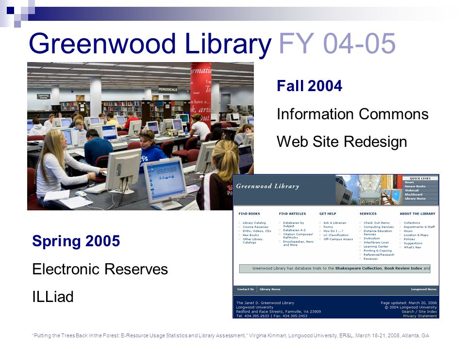 Putting the Trees Back in the Forest: E-Resource Usage Statistics and Library Assessment, Virginia Kinman, Longwood University, ER&L, March 18-21, 2008, Atlanta, GA Greenwood Library FY 05-06 Fall 2005 Link Resolver Library Catalog Redesign Spring 2006 RefWorks