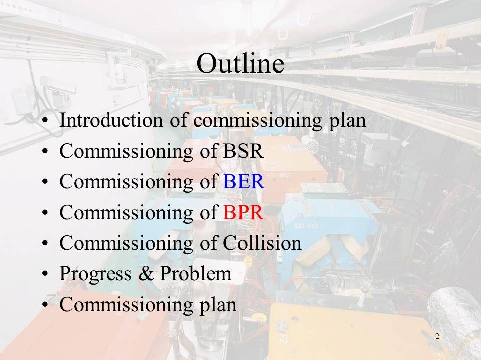 13 BSR ring commissioning ( 2006 ) Nov.12, Commissioning of beam transport line 。 Nov.