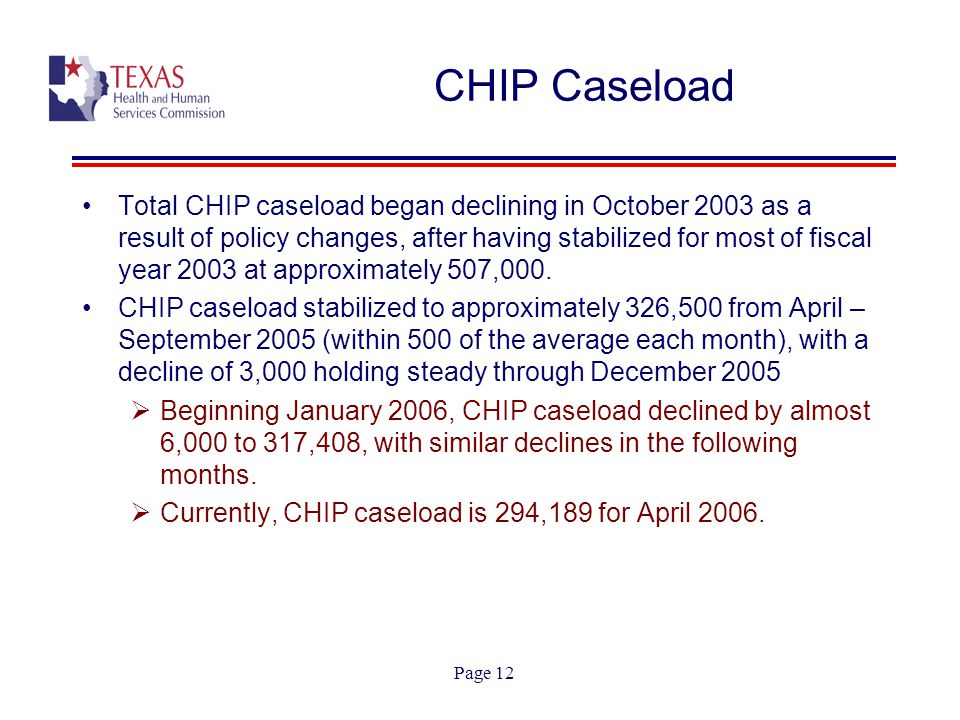 Page 12 CHIP Caseload Total CHIP caseload began declining in October 2003 as a result of policy changes, after having stabilized for most of fiscal year 2003 at approximately 507,000.