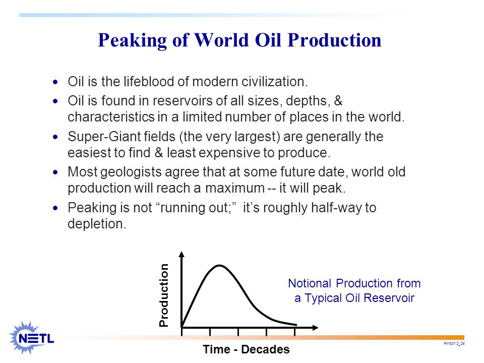 Hirsch 3_04 Time - Decades Production Notional Production from a Typical Oil Reservoir Peaking of World Oil Production  Oil is the lifeblood of modern civilization.