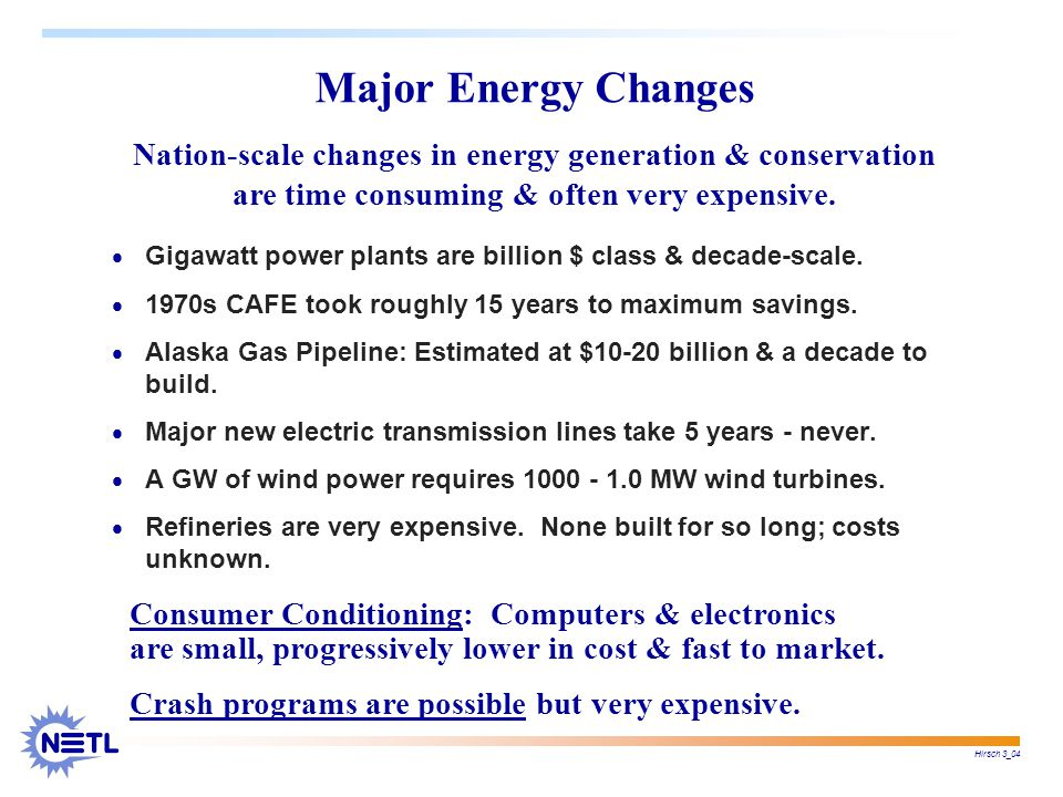 Hirsch 3_04 20 ~ 20 years & $300 billion Illustration of Time & Cost of a Major Energy Change  33% of today's electric generation (~ 900 GW ) by  Building 20 new, 1.0 GW power plants each year.