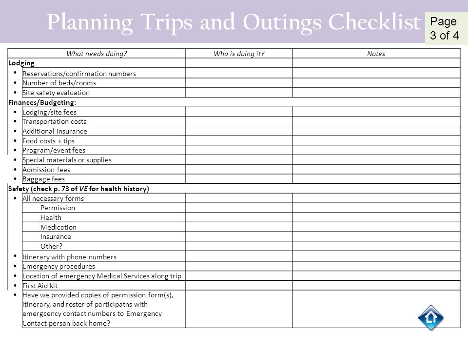Planning Trips and Outings Checklist What needs doing?Who is doing it?Notes Lodging Reservations/confirmation numbers Number of beds/rooms Site safety
