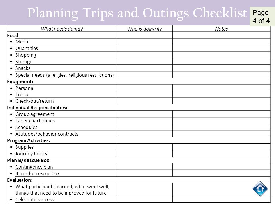 Planning Trips and Outings Checklist What needs doing?Who is doing it?Notes Food: Menu Quantities Shopping Storage Snacks Special needs (allergies, re