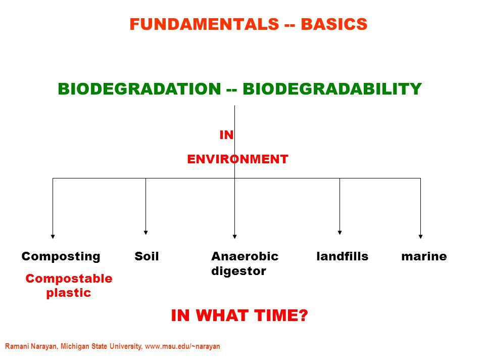 Ramani Narayan, Michigan State University, www.msu.edu/~narayan FUNDAMENTALS -- BASICS BIODEGRADATION -- BIODEGRADABILITY Composting Compostable plast