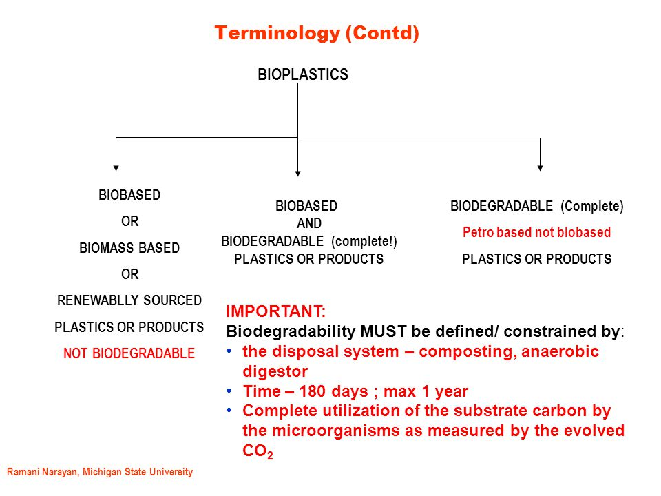 Ramani Narayan, Michigan State University, www.msu.edu/~narayan FUNDAMENTALS -- BASICS BIODEGRADATION -- BIODEGRADABILITY Composting Compostable plastic SoilAnaerobic digestor landfillsmarine ENVIRONMENT IN IN WHAT TIME?