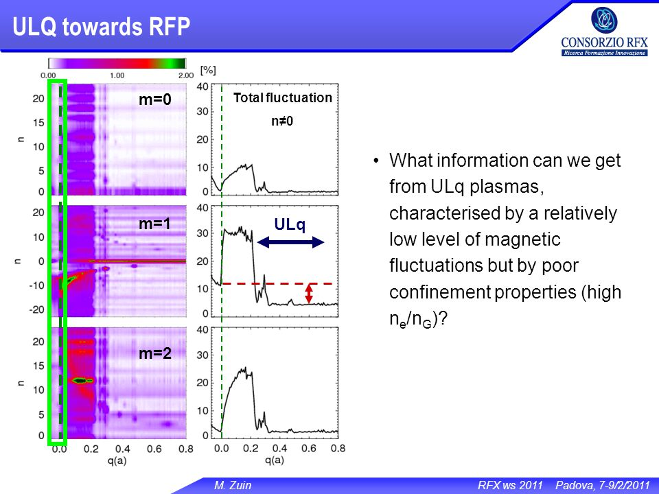 M. Zuin RFX ws 2011 Padova, 7-9/2/2011 ULQ towards RFP m=0 m=1 m=2 Total fluctuation n≠0 What information can we get from ULq plasmas, characterised b