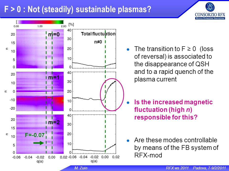 M. Zuin RFX ws 2011 Padova, 7-9/2/2011 F > 0 : Not (steadily) sustainable plasmas.