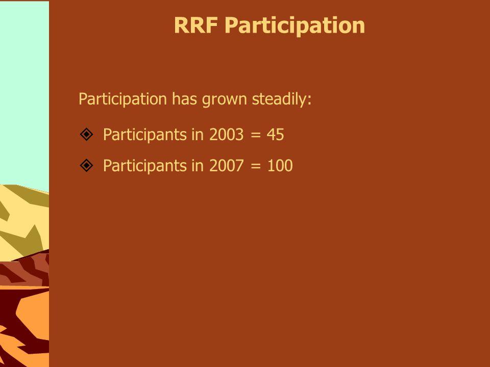 RRF Participation Participation has grown steadily:  Participants in 2003 = 45  Participants in 2007 = 100