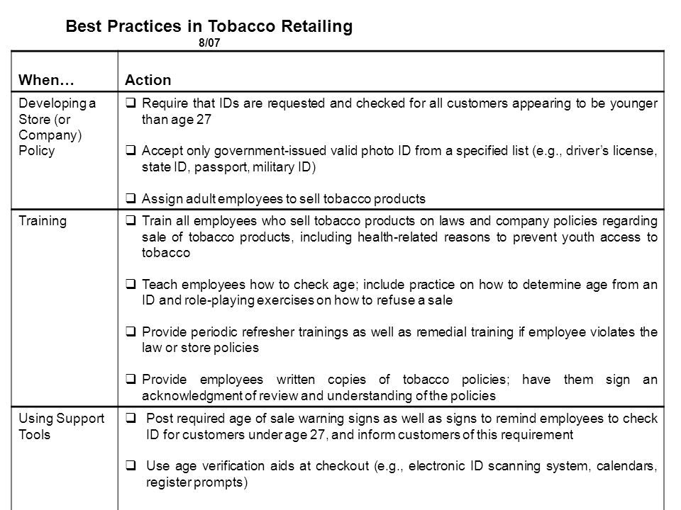Best Practices in Tobacco Retailing 8/07 When…Action Developing a Store (or Company) Policy  Require that IDs are requested and checked for all customers appearing to be younger than age 27  Accept only government-issued valid photo ID from a specified list (e.g., driver's license, state ID, passport, military ID)  Assign adult employees to sell tobacco products Training  Train all employees who sell tobacco products on laws and company policies regarding sale of tobacco products, including health-related reasons to prevent youth access to tobacco  Teach employees how to check age; include practice on how to determine age from an ID and role-playing exercises on how to refuse a sale  Provide periodic refresher trainings as well as remedial training if employee violates the law or store policies  Provide employees written copies of tobacco policies; have them sign an acknowledgment of review and understanding of the policies Using Support Tools  Post required age of sale warning signs as well as signs to remind employees to check ID for customers under age 27, and inform customers of this requirement  Use age verification aids at checkout (e.g., electronic ID scanning system, calendars, register prompts)