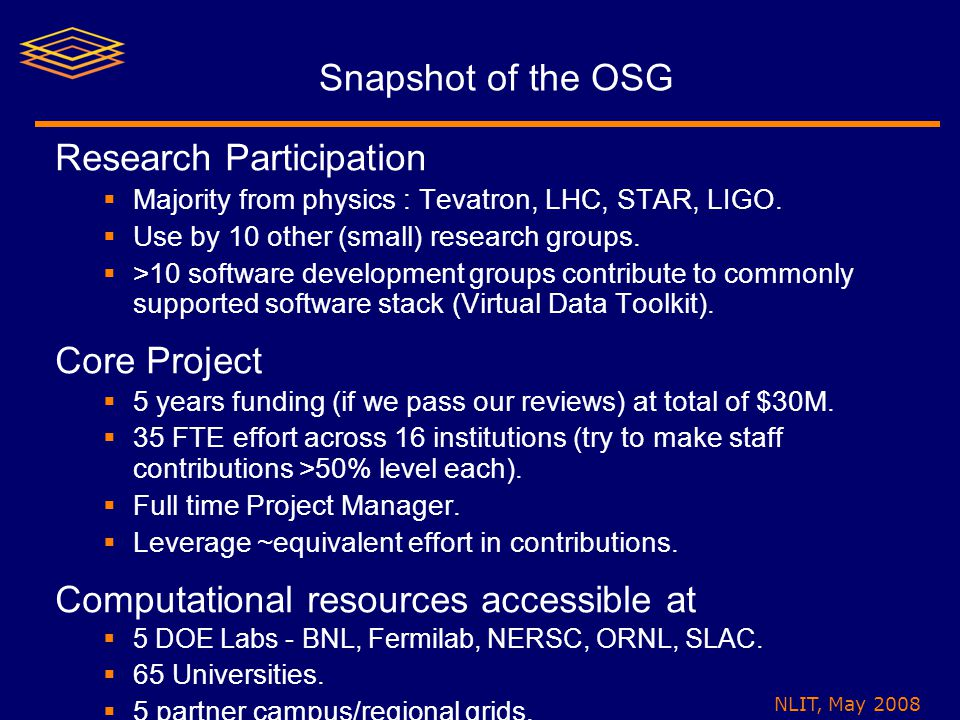 NLIT, May 2008 Snapshot of the OSG Research Participation  Majority from physics : Tevatron, LHC, STAR, LIGO.  Use by 10 other (small) research grou