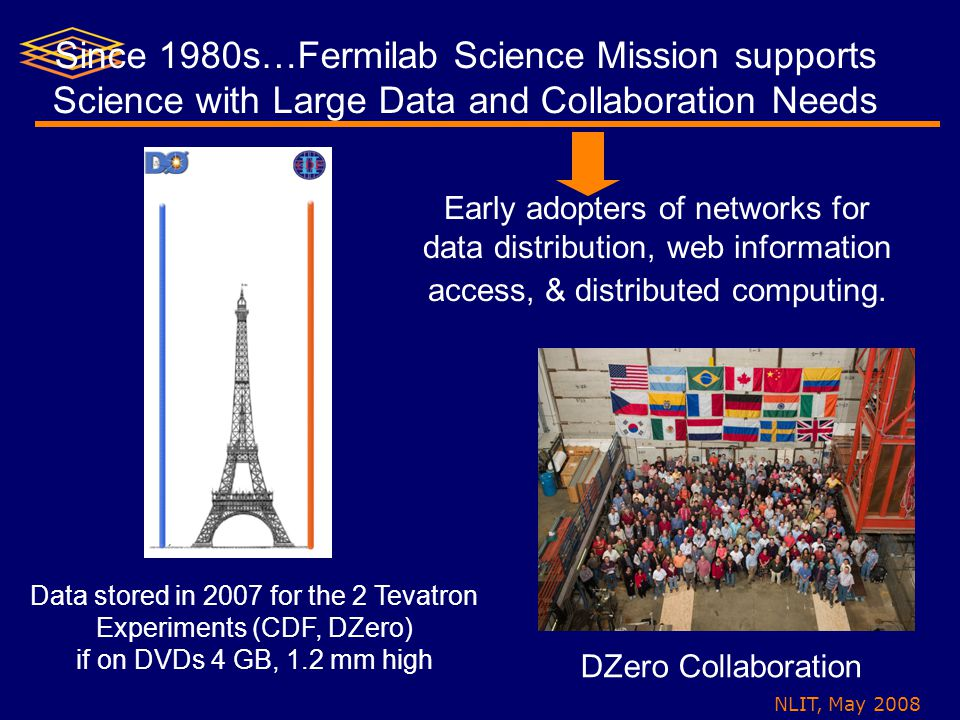 NLIT, May 2008 Since 1980s…Fermilab Science Mission supports Science with Large Data and Collaboration Needs DZero Collaboration Data stored in 2007 for the 2 Tevatron Experiments (CDF, DZero) if on DVDs 4 GB, 1.2 mm high Early adopters of networks for data distribution, web information access, & distributed computing.