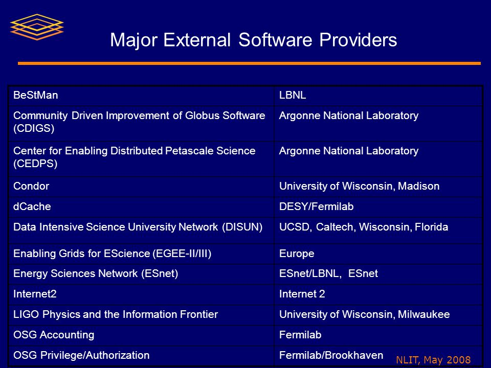 NLIT, May 2008 Major External Software Providers BeStManLBNL Community Driven Improvement of Globus Software (CDIGS) Argonne National Laboratory Center for Enabling Distributed Petascale Science (CEDPS) Argonne National Laboratory CondorUniversity of Wisconsin, Madison dCacheDESY/Fermilab Data Intensive Science University Network (DISUN)UCSD, Caltech, Wisconsin, Florida Enabling Grids for EScience (EGEE-II/III)Europe Energy Sciences Network (ESnet) ESnet/LBNL, ESnet Internet2 LIGO Physics and the Information FrontierUniversity of Wisconsin, Milwaukee OSG AccountingFermilab OSG Privilege/AuthorizationFermilab/Brookhaven