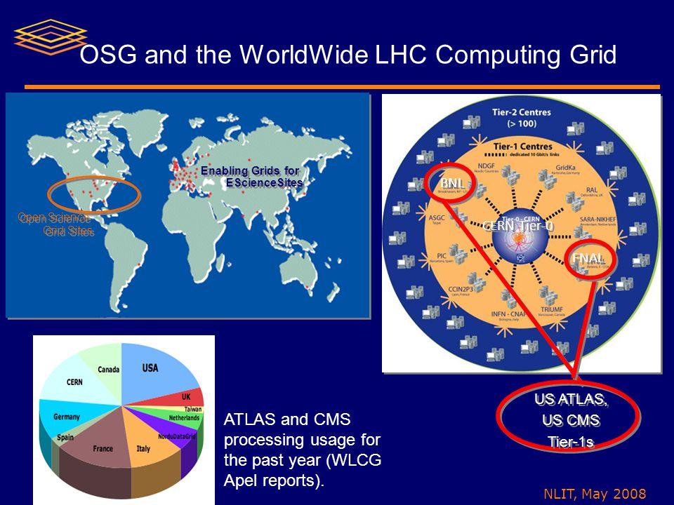 NLIT, May 2008 US ATLAS, US CMS Tier-1s US ATLAS, US CMS Tier-1s BNL FNAL OSG and the WorldWide LHC Computing Grid Enabling Grids for EScienceSites Op