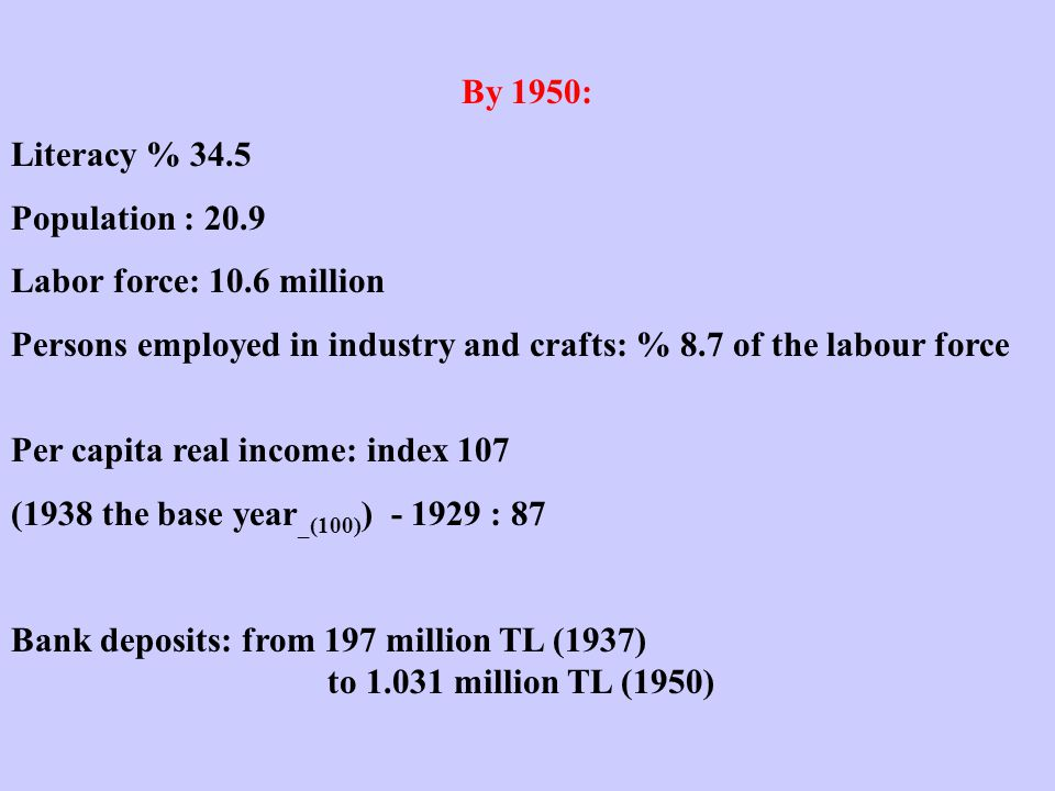By 1950: Literacy % 34.5 Population : 20.9 Labor force: 10.6 million Persons employed in industry and crafts: % 8.7 of the labour force Per capita rea