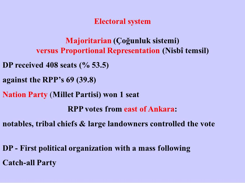 Electoral system Majoritarian (Çoğunluk sistemi) versus Proportional Representation (Nisbî temsil) DP received 408 seats (% 53.5) against the RPP's 69 (39.8) Nation Party (Millet Partisi) won 1 seat RPP votes from east of Ankara: notables, tribal chiefs & large landowners controlled the vote DP - First political organization with a mass following Catch-all Party