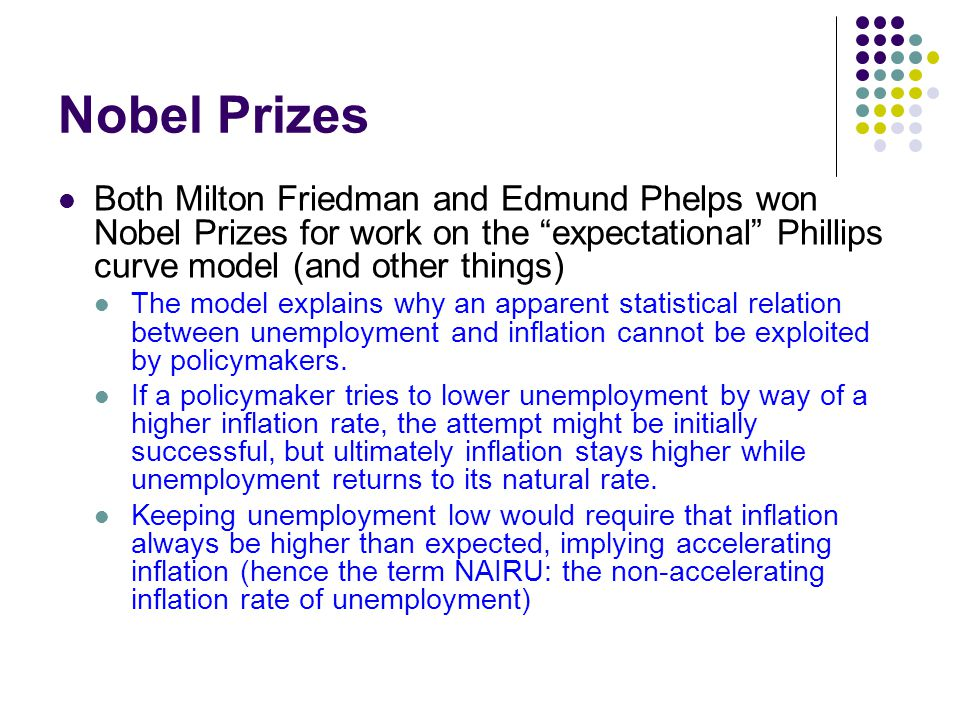 """Nobel Prizes Both Milton Friedman and Edmund Phelps won Nobel Prizes for work on the """"expectational"""" Phillips curve model (and other things) The model"""