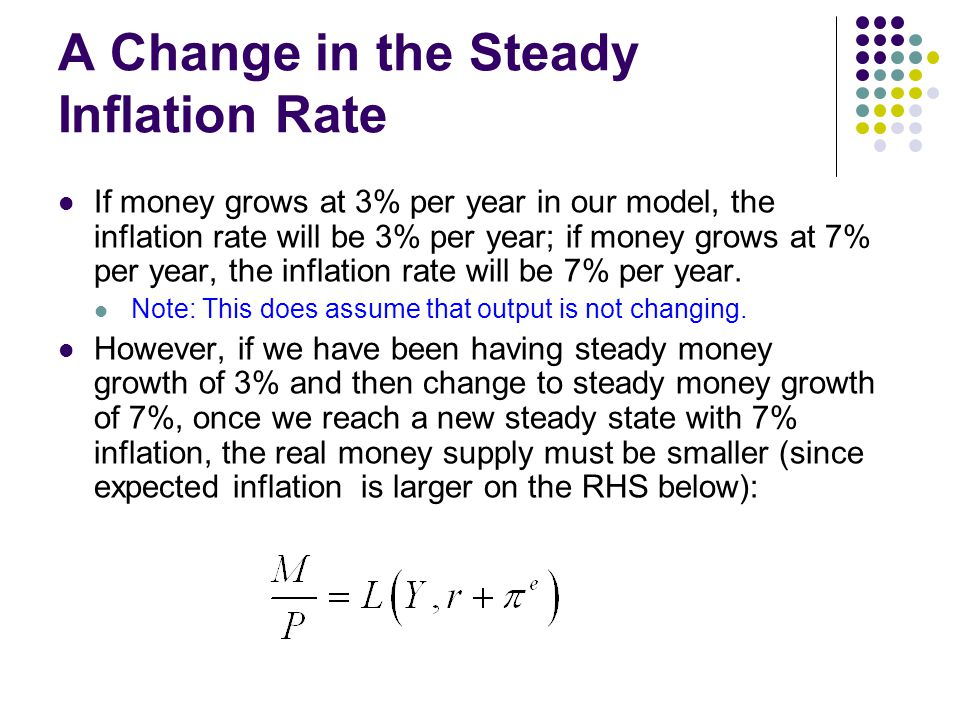 A Change in the Steady Inflation Rate If money grows at 3% per year in our model, the inflation rate will be 3% per year; if money grows at 7% per yea