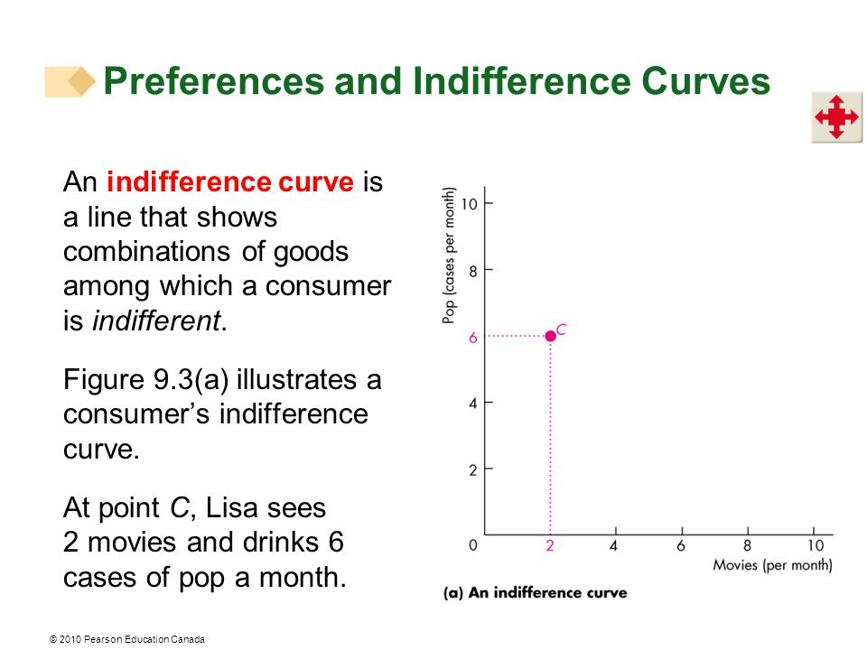 An indifference curve is a line that shows combinations of goods among which a consumer is indifferent. Figure 9.3(a) illustrates a consumer's indiffe