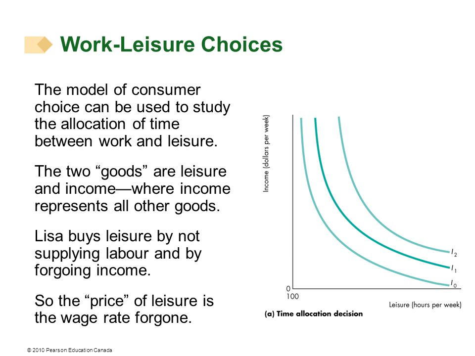 "© 2010 Pearson Education Canada The model of consumer choice can be used to study the allocation of time between work and leisure. The two ""goods"" are"