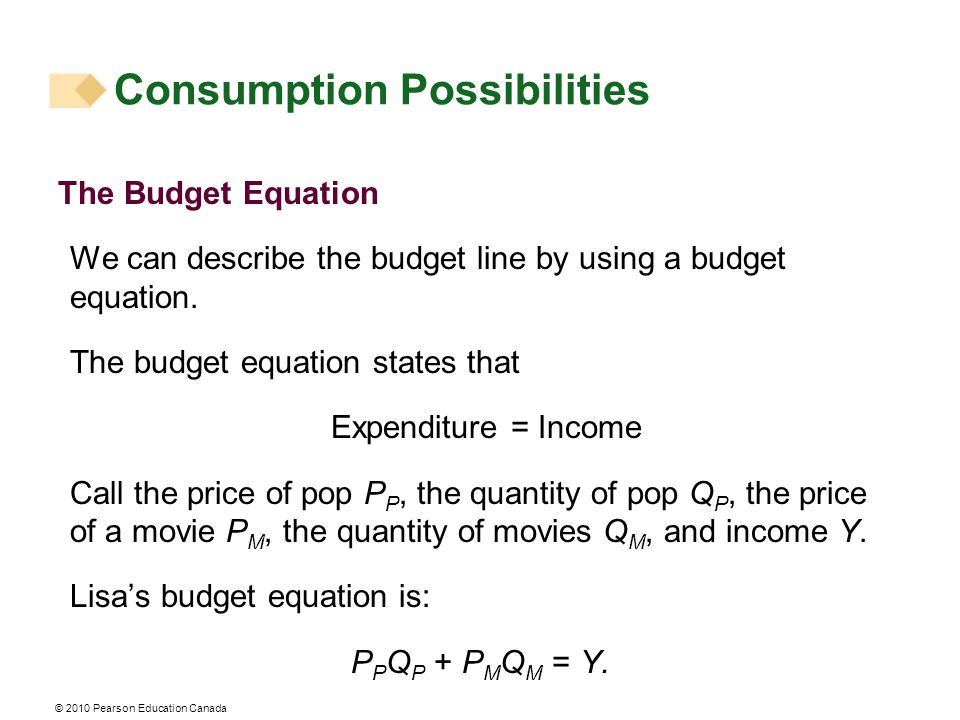 © 2010 Pearson Education Canada The Budget Equation We can describe the budget line by using a budget equation. The budget equation states that Expend