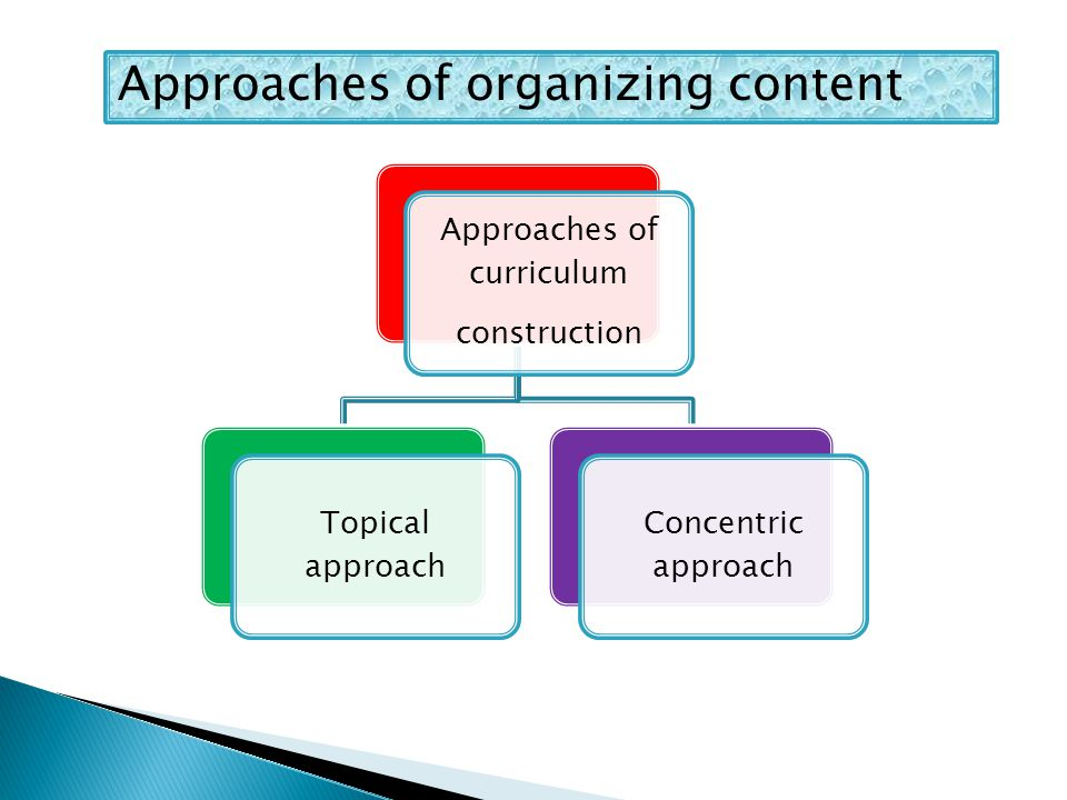 Approaches of curriculum construction Topical approach Concentric approach Approaches of organizing content