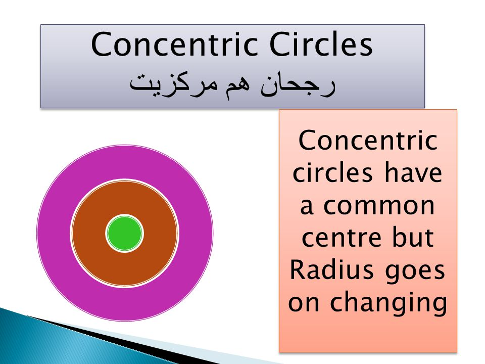 Concentric Circles رجحان ھم مرکزيت Concentric Circles رجحان ھم مرکزيت Concentric circles have a common centre but Radius goes on changing