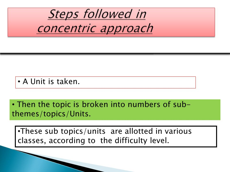Steps followed in concentric approach Steps followed in concentric approach A Unit is taken. Then the topic is broken into numbers of sub- themes/topi