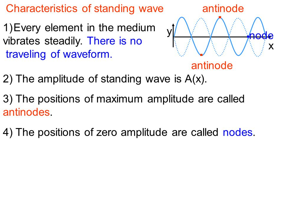 Mathematical expression of standing wave Suppose there are two coherent waves with identical amplitude, frequency and common vibration axis but opposite propagating directions.