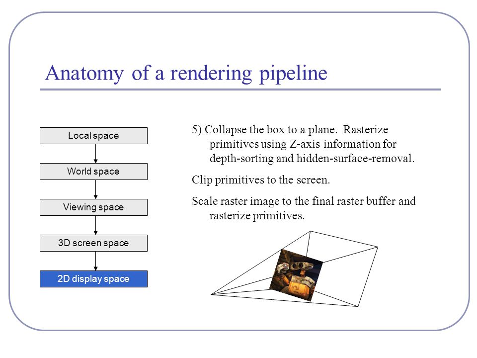 Anatomy of a rendering pipeline 5) Collapse the box to a plane.