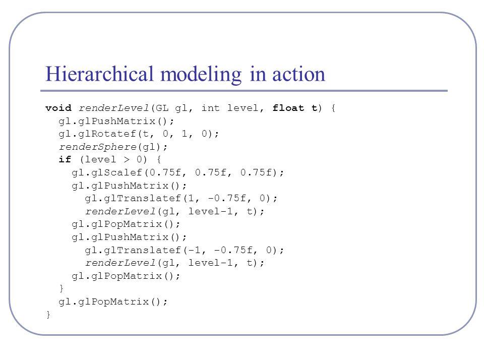 Hierarchical modeling in action void renderLevel(GL gl, int level, float t) { gl.glPushMatrix(); gl.glRotatef(t, 0, 1, 0); renderSphere(gl); if (level > 0) { gl.glScalef(0.75f, 0.75f, 0.75f); gl.glPushMatrix(); gl.glTranslatef(1, -0.75f, 0); renderLevel(gl, level-1, t); gl.glPopMatrix(); gl.glPushMatrix(); gl.glTranslatef(-1, -0.75f, 0); renderLevel(gl, level-1, t); gl.glPopMatrix(); } gl.glPopMatrix(); }
