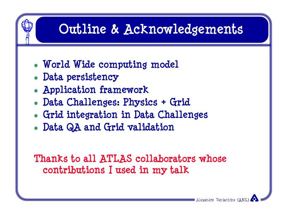 Alexandre Vaniachine (ANL) Data Management Architecture AMI ATLAS Metatdata Interface MAGDA MAnager for Grid- based DAta VDC Virtual Data Catalog