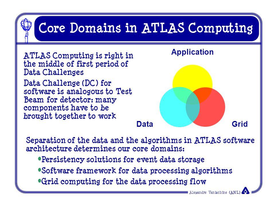 Alexandre Vaniachine (ANL) DC 0 Data Flow Multiple production pipelines Independent data transformation steps Quality Assurance procedures