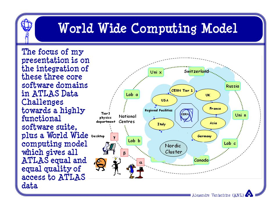 Alexandre Vaniachine (ANL) World Wide Computing Model The focus of my presentation is on the integration of these three core software domains in ATLAS Data Challenges towards a highly functional software suite, plus a World Wide computing model which gives all ATLAS equal and equal quality of access to ATLAS data