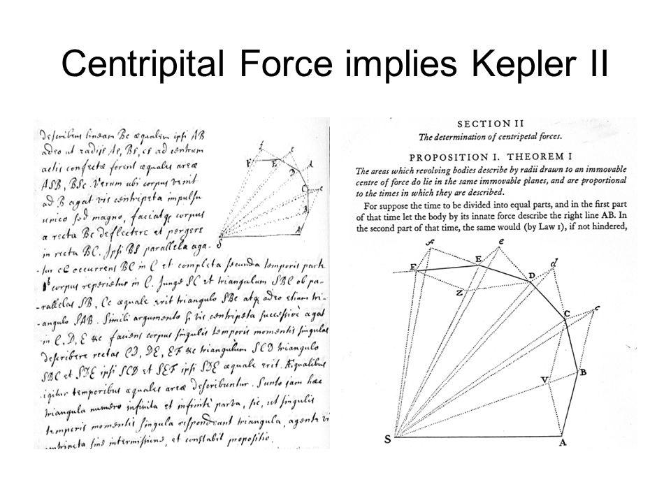 Centripital Force implies Kepler II