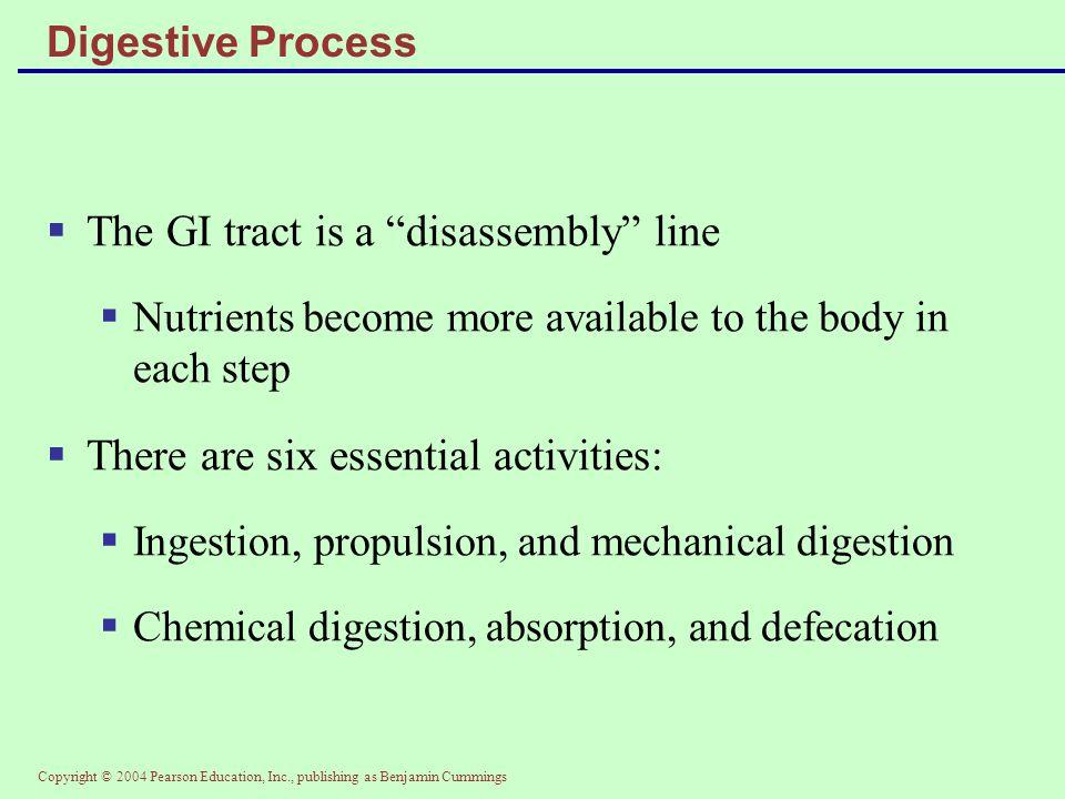 Copyright © 2004 Pearson Education, Inc., publishing as Benjamin Cummings Digestive Process Figure 23.2