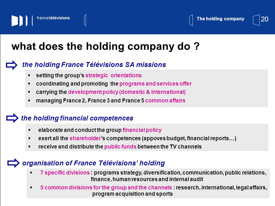 20 what does the holding company do .
