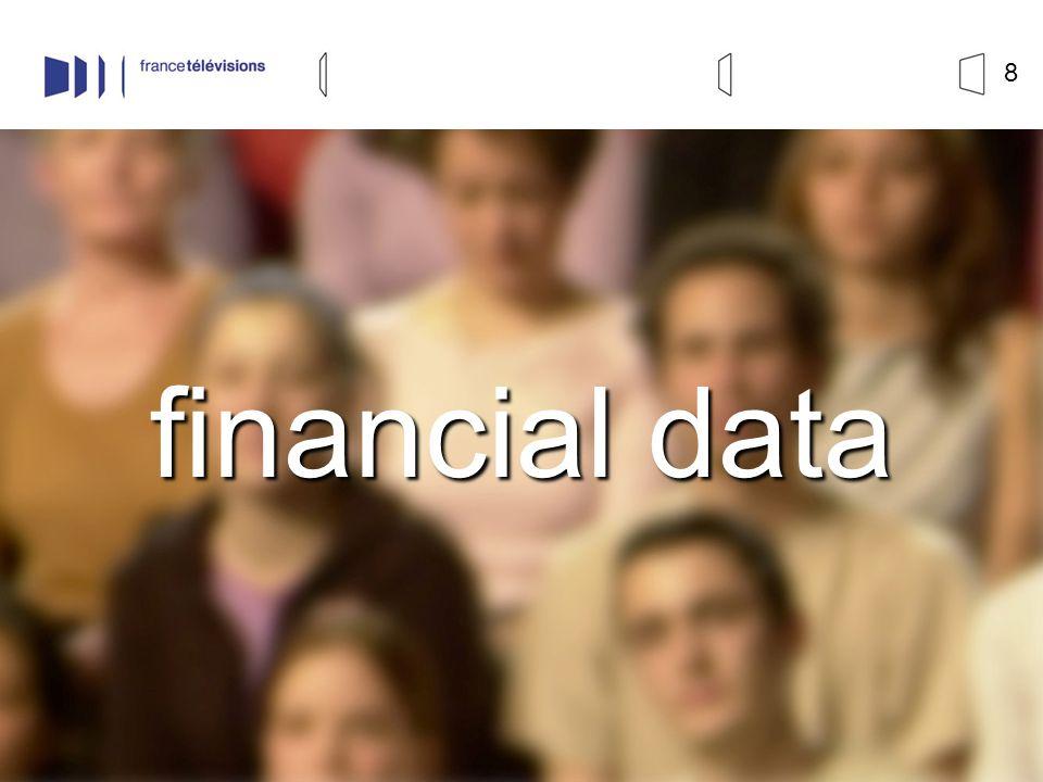 8 financial data